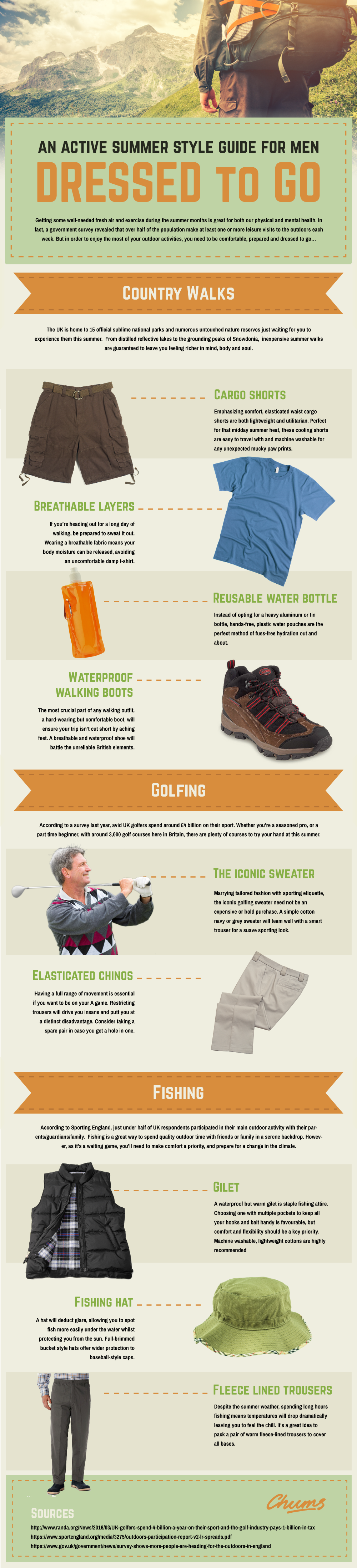 dressed-to-go-infographic (1)